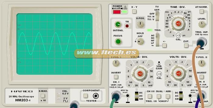 Osciloscopio analogico